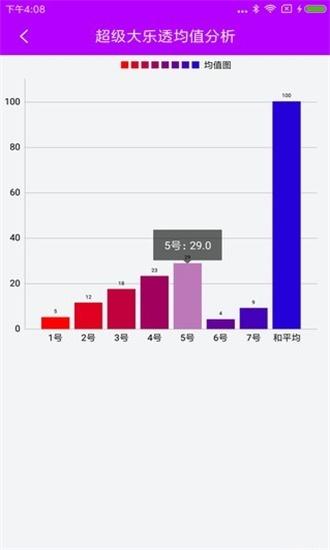公海彩船2015截图