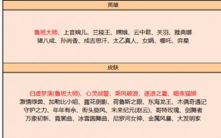 王者荣耀12月3日碎片商城介绍 碎片商城皮肤兑换