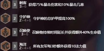 """云顶之弈9.23版本最强刺客阵容""""海洋召唤刺"""""""