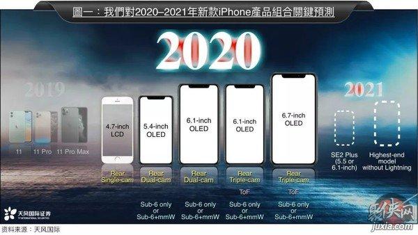 iPhone12支持5G吗 iPhone12能用5G吗