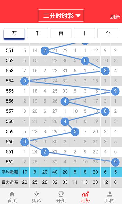 306彩票软件截图