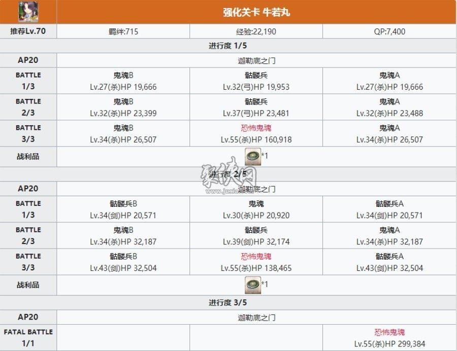 fgo牛若丸相关副本配置一览!