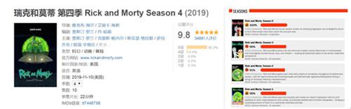 《瑞克和莫蒂》单季破亿丨AC娘:番剧赛道上别忘了还有我!