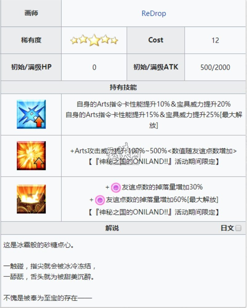 fgo五星礼装皇家糖霜介绍!