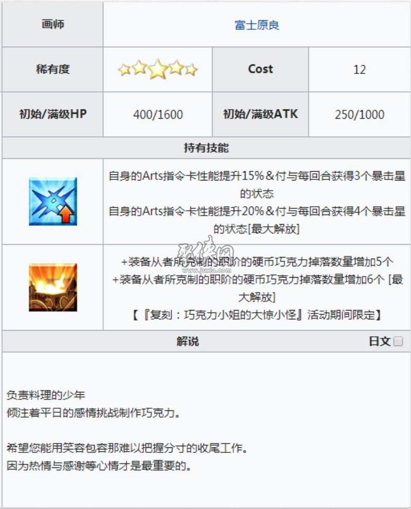 fgo五星礼装巧克力手艺人介绍!