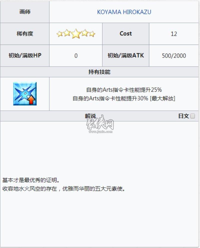 fgo五星礼装元素转换介绍!