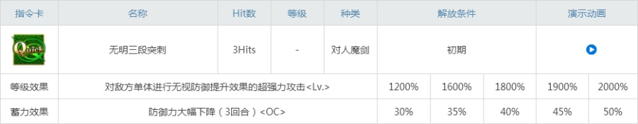 fgo冲田总司评测!适逢其时的绿卡从者!