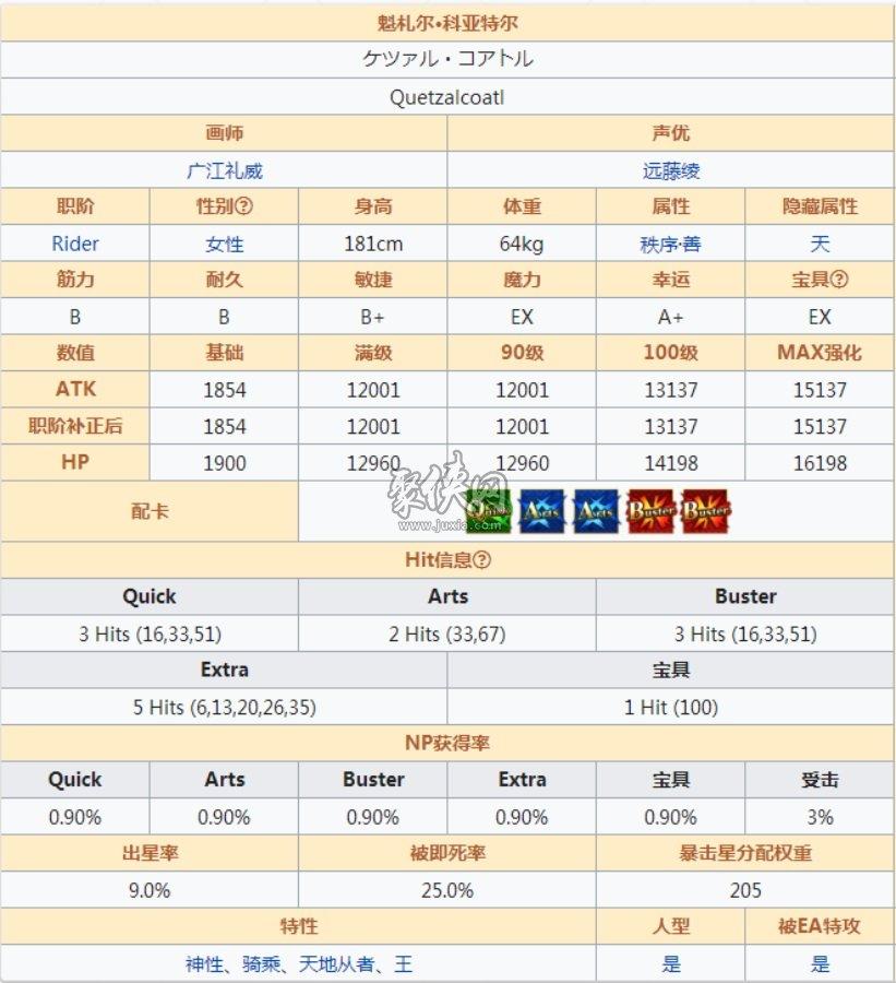 fgo羽蛇神强度测评及技能宝具图鉴!