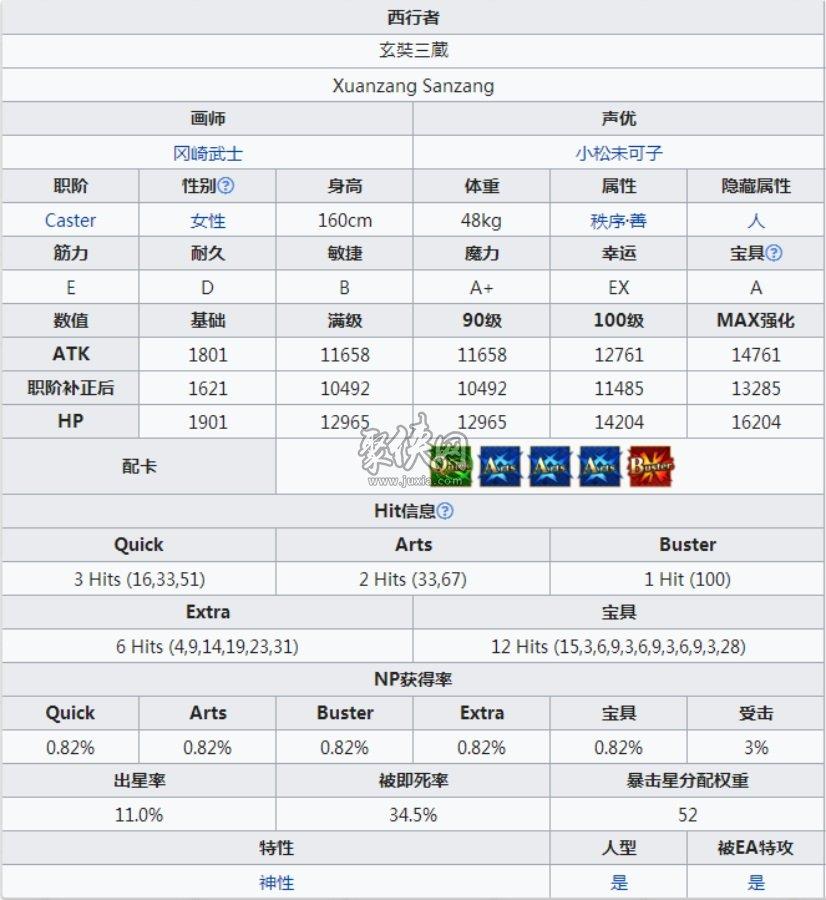 fgo三藏强度测评及强化材料技能宝具一览!