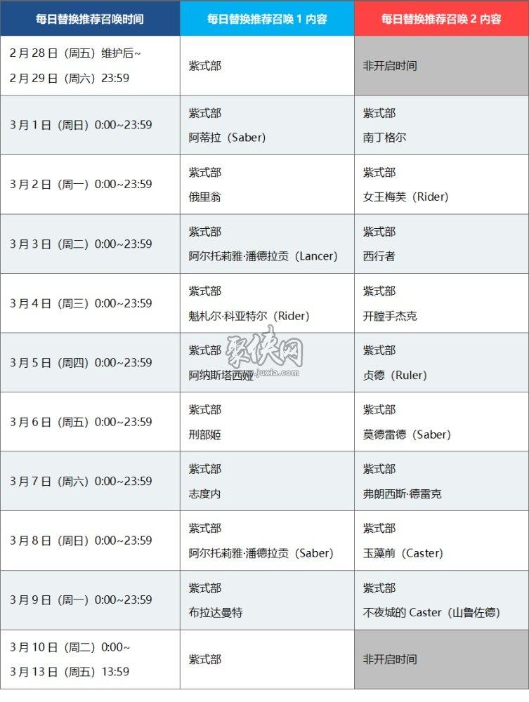 fgo2020情人节活动卡池介绍!