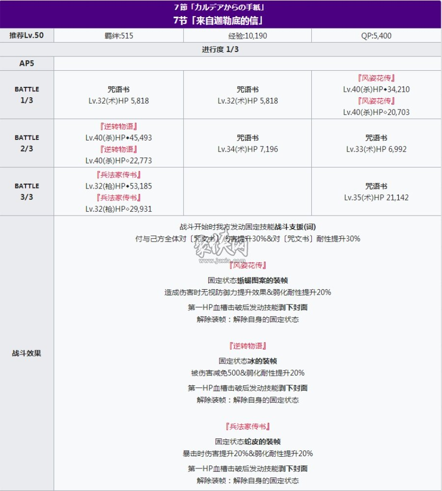 fgo2020情人节活动主线剧情本配置一览!
