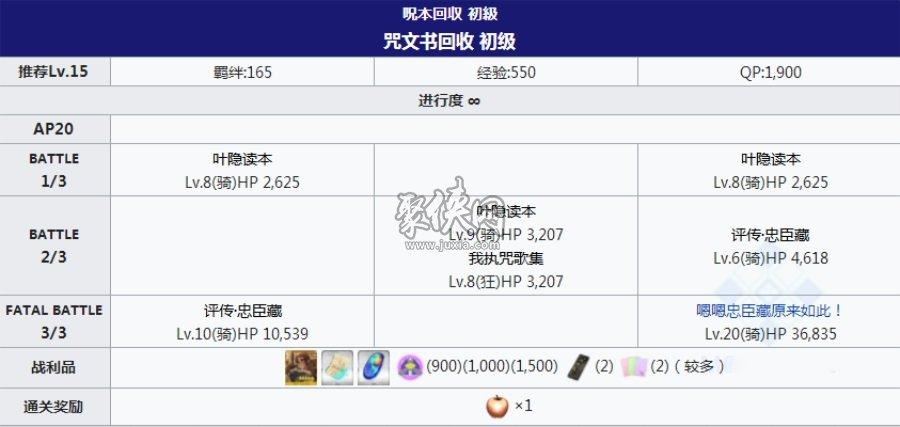 fgo2020情人节活动free本配置一览!