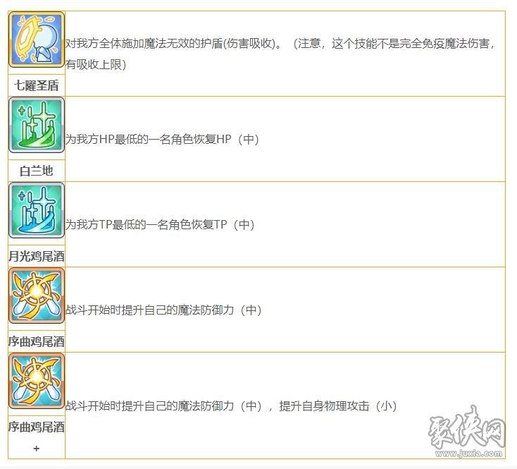 公主连结绫濑由加莉怎么样 绫濑由加莉角色测评分析详解