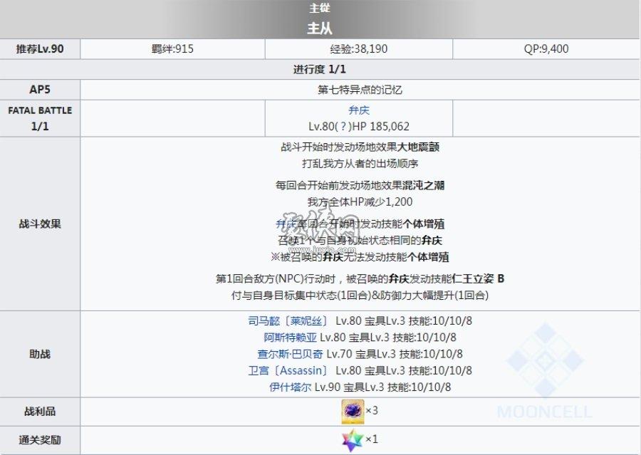 fgo莱妮丝事件簿支线本配置 fgo二世事件簿联动活动支线副本配置