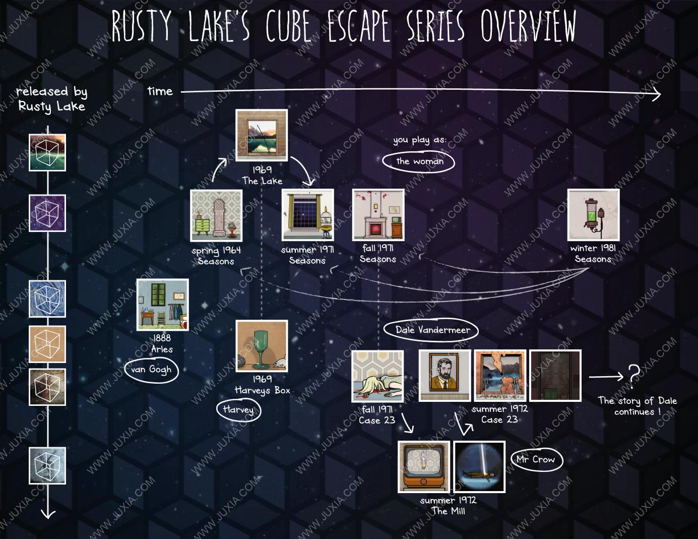 方块逃脱锈湖攻略合集 逃离方块系列迷失攻略组