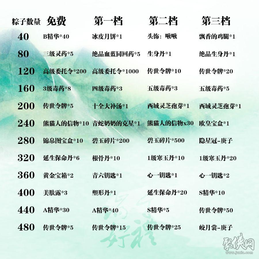 暴走英雄坛2020年端午节粽子怎么得 端午节活动粽子攻略