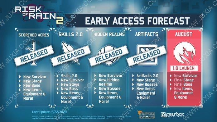 雨中冒险2将在今年八月发售 Steam价格上涨