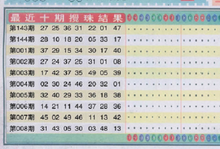 香港正版挂牌资料全篇+完整篇