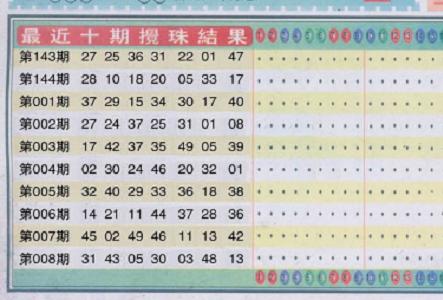 2020年葡京赌侠资料
