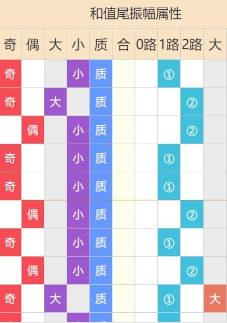 陕西福彩20选8开奖结果走势图