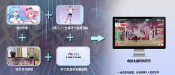 广州虚拟动力确认参展2020ChinaJoyBTOB  虚拟主播创新激发IP无限可能!