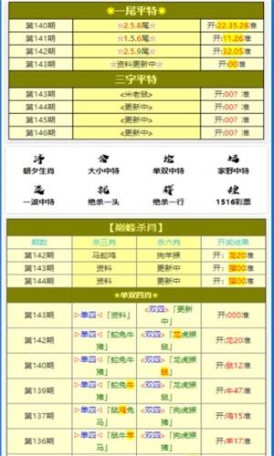 四肖选一肖期期准香港正版资料截图