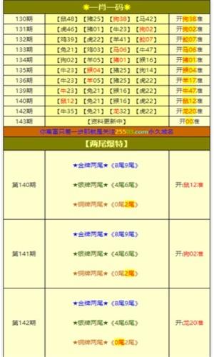 台湾码全年资料大全2020年