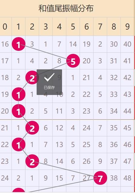 3d三天计划张三丰胆码截图