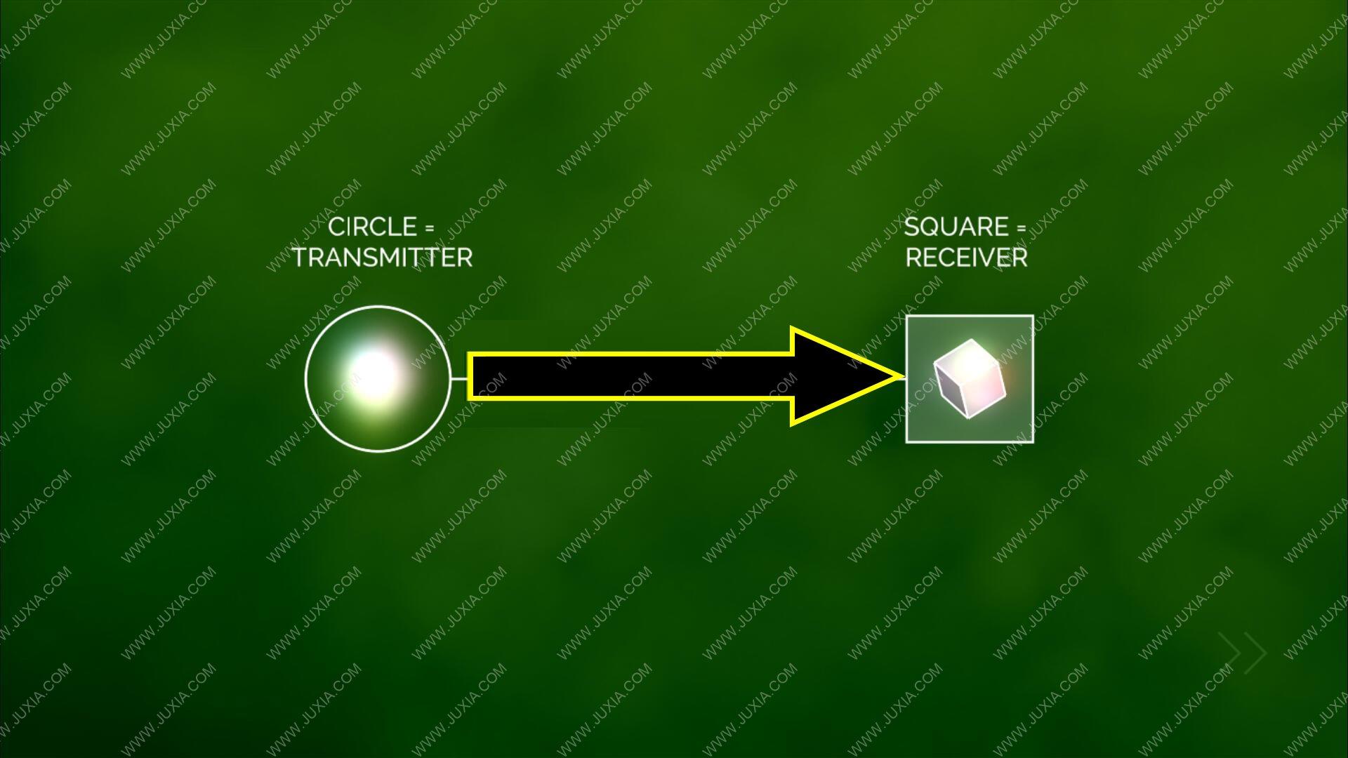 Transmission游戏攻略第一关 传送传输第1关怎么过