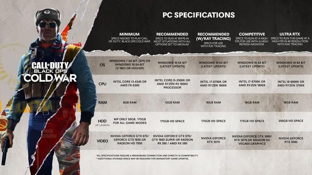 使命召唤黑色行动5配置 PS4PS5XboxPC预下载时间及容量