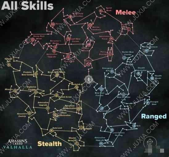 刺客信条英灵殿攻略全技能介绍分析 AssassinsCreedValhalla攻略技能树全技能点亮详解