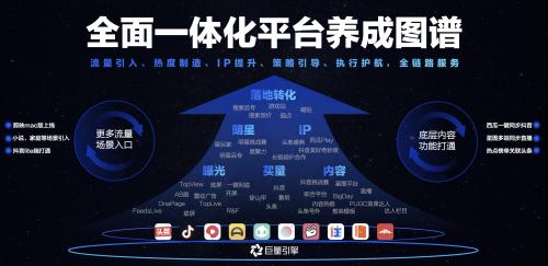 """内容加码游戏宣推,""""中国游戏十强""""颁奖盛典开启抖音直播首秀"""
