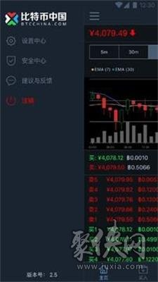 比特币中国app