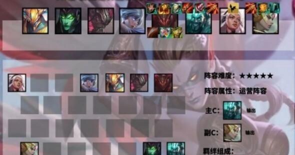 云顶之弈S5圣光剑魔阵容介绍 S5赛季圣光剑魔阵容怎么搭配