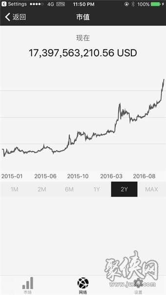 Coinbase shib