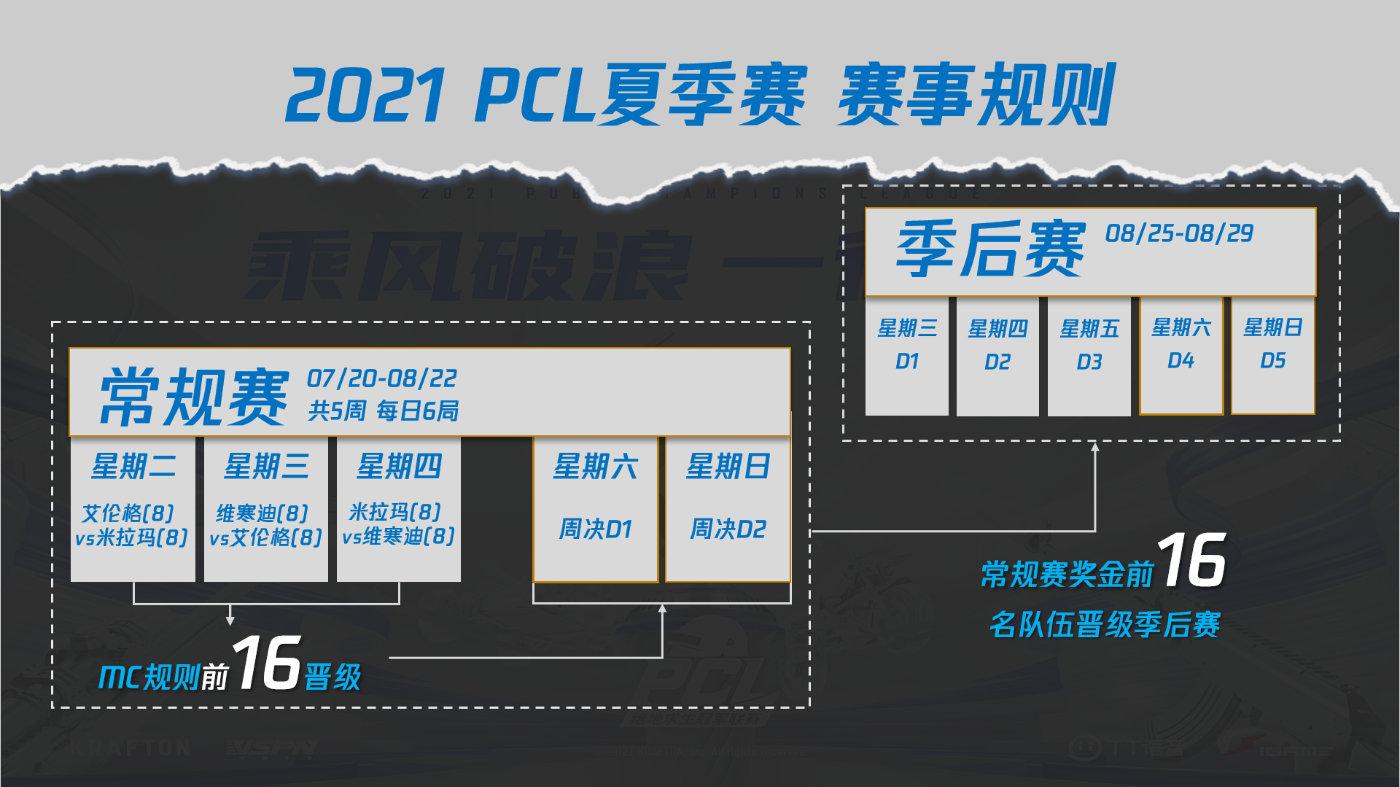 乘风破浪,一往无前——2021 PCL夏季赛热血启航!