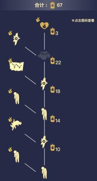 光遇小王子季先祖位置介绍 小王子季全部先祖兑换表