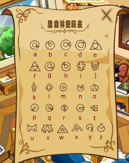 摩尔庄园黑森林全部密码表 黑森林密码表一览