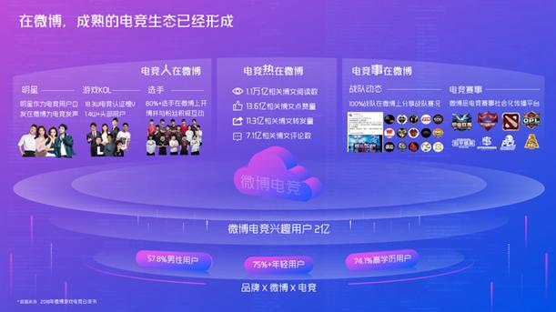 2021第二届ChinaJoyPlus携手微博全力打造线上嘉年华