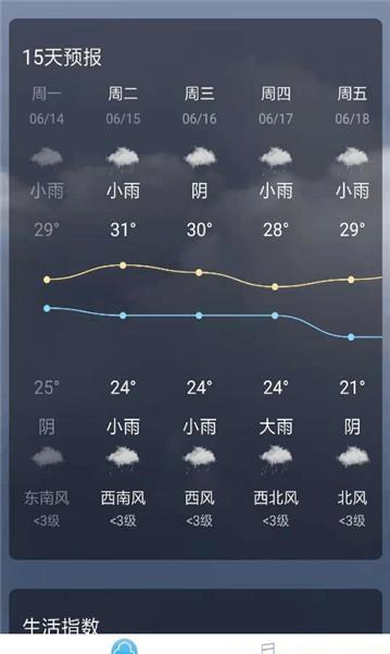 音悦天气截图
